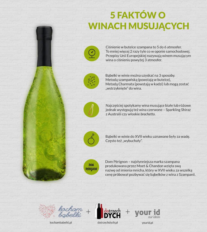 infografika_dotrzechdych_szapan i wina musujace