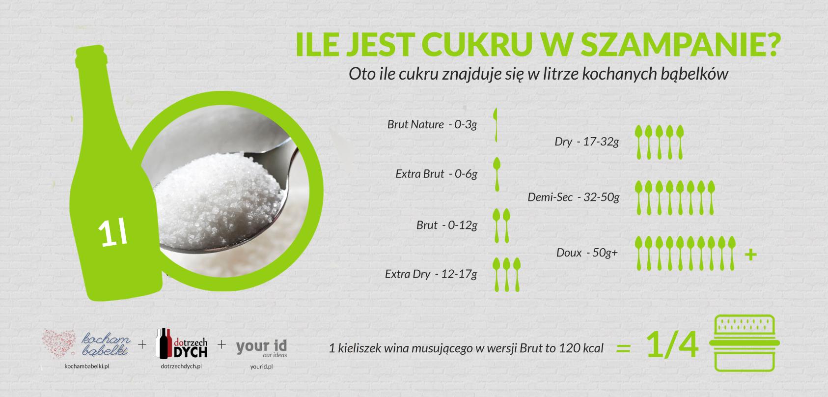 ilecukru_infografika_zdjecie2 (1)